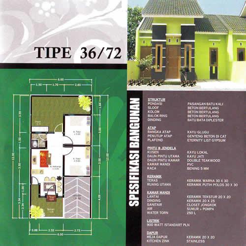 tipe-36-72
